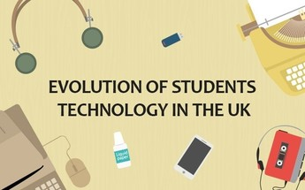 Wide infographic evolution of education head