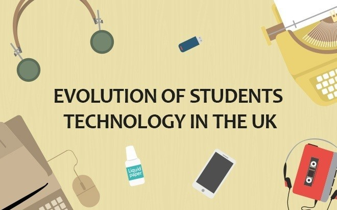 Content infographic evolution of education head